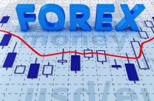 Forex Strategies