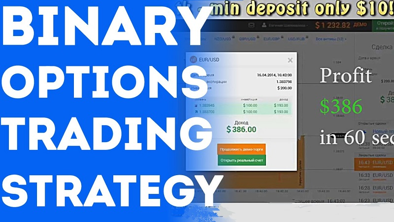 binary options trading strategy