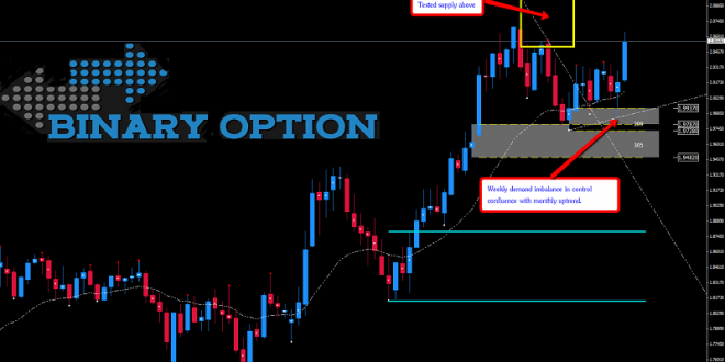 How big is the binary options market